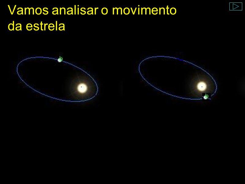 Vamos analisar o movimento da estrela