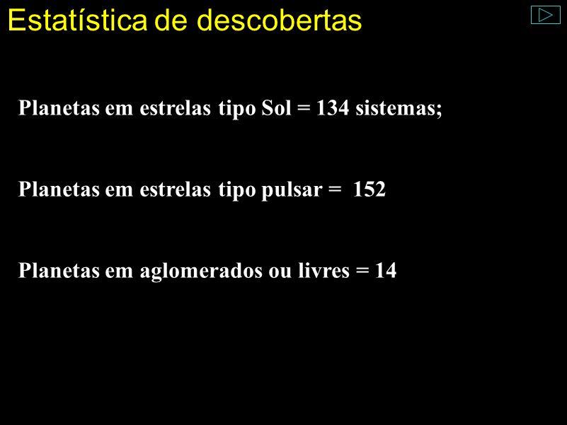 Estatística de descobertas