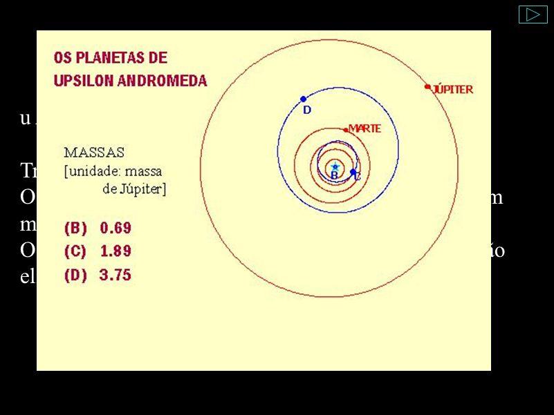 Órbitas u And (úpsilon Andromedae): Três planetas conhecidos.
