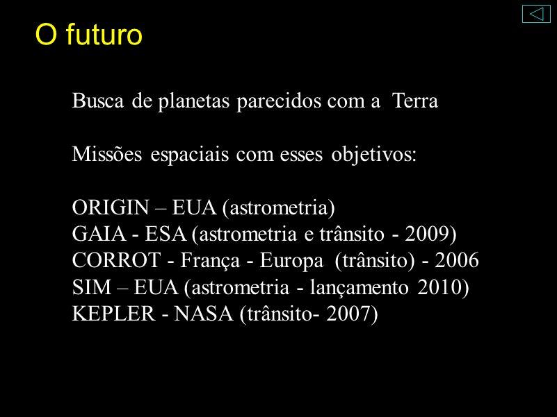 O futuro Busca de planetas parecidos com a Terra