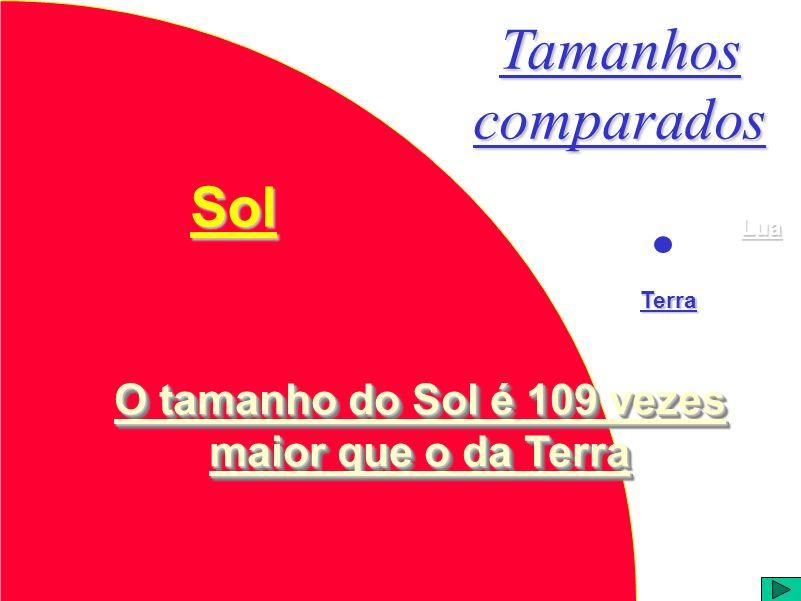 Tamanhos comparados Sol O tamanho do Sol é 109 vezes