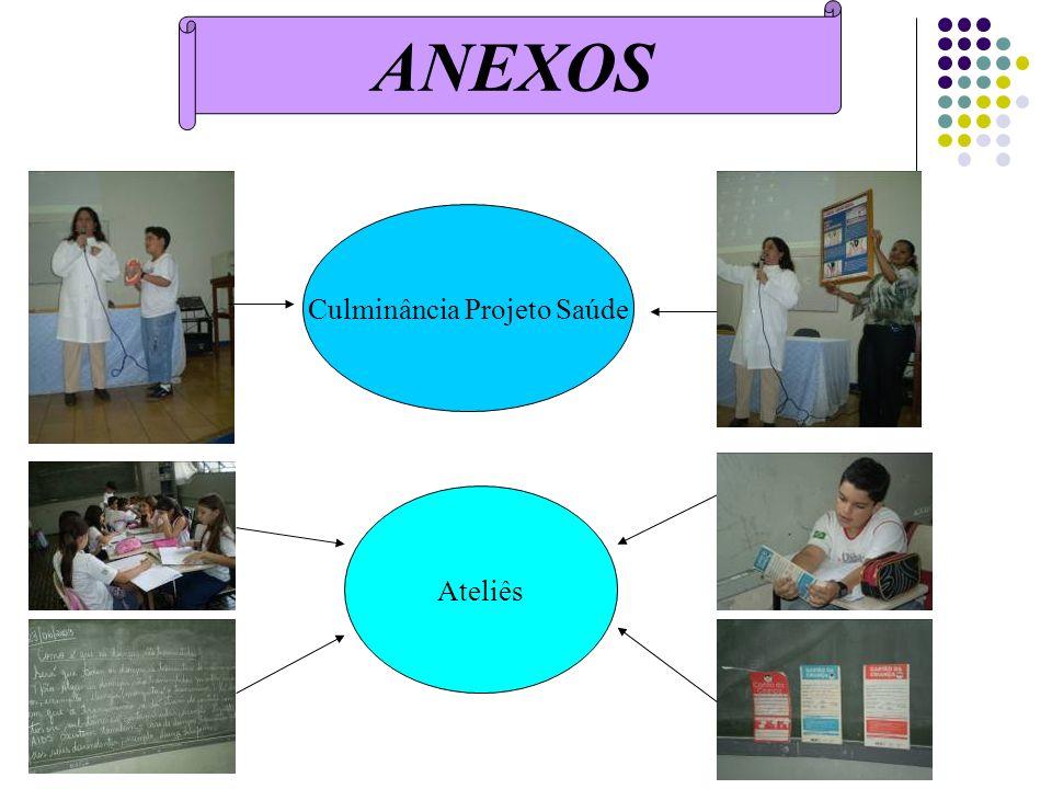 Culminância Projeto Saúde