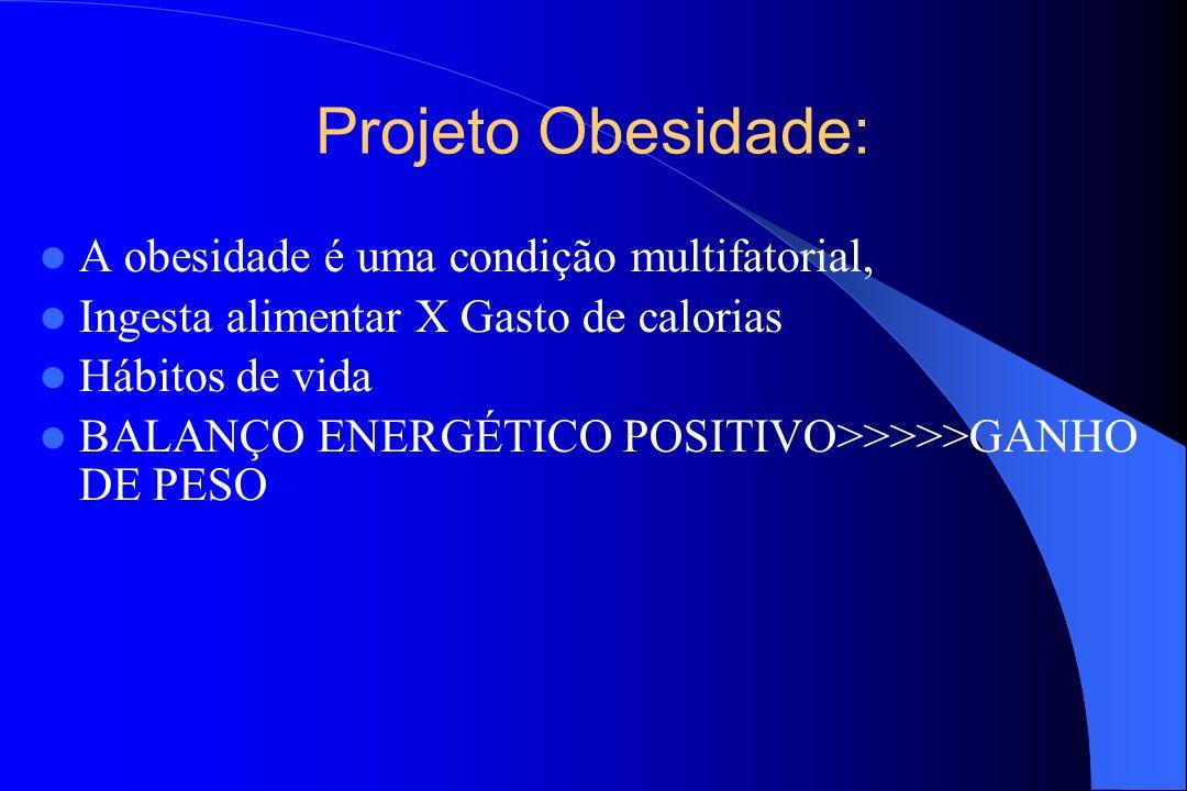 Projeto Obesidade: A obesidade é uma condição multifatorial,