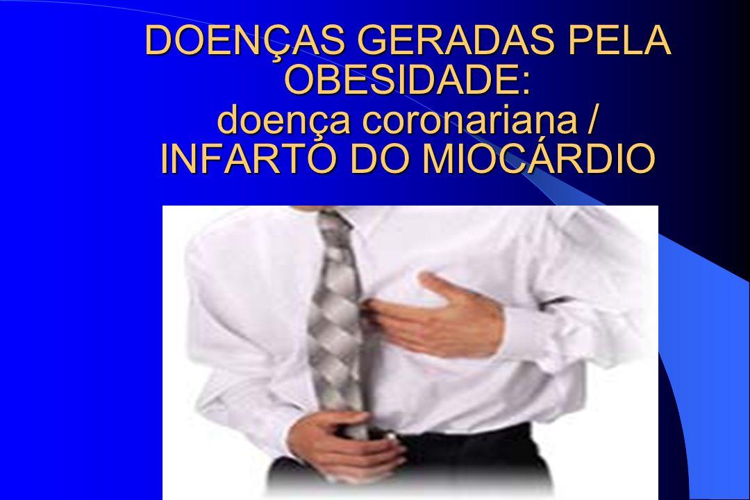 DOENÇAS GERADAS PELA OBESIDADE: doença coronariana / INFARTO DO MIOCÁRDIO