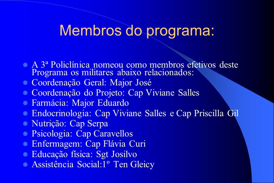 Membros do programa:A 3ª Policlínica nomeou como membros efetivos deste Programa os militares abaixo relacionados: