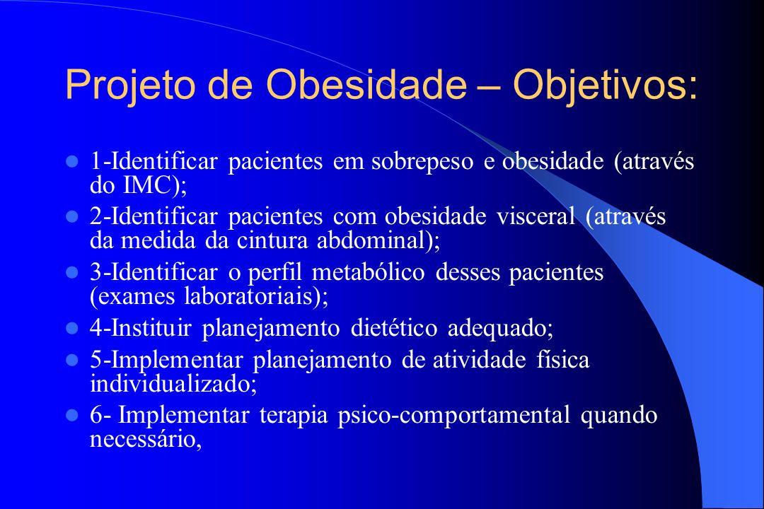 Projeto de Obesidade – Objetivos: