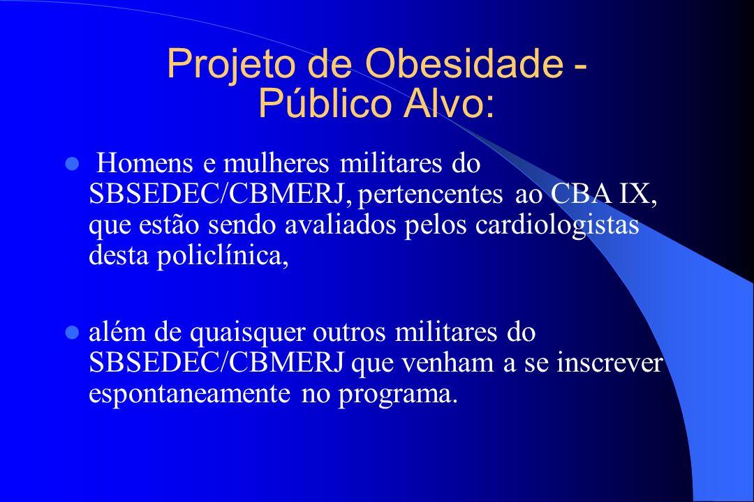 Projeto de Obesidade - Público Alvo: