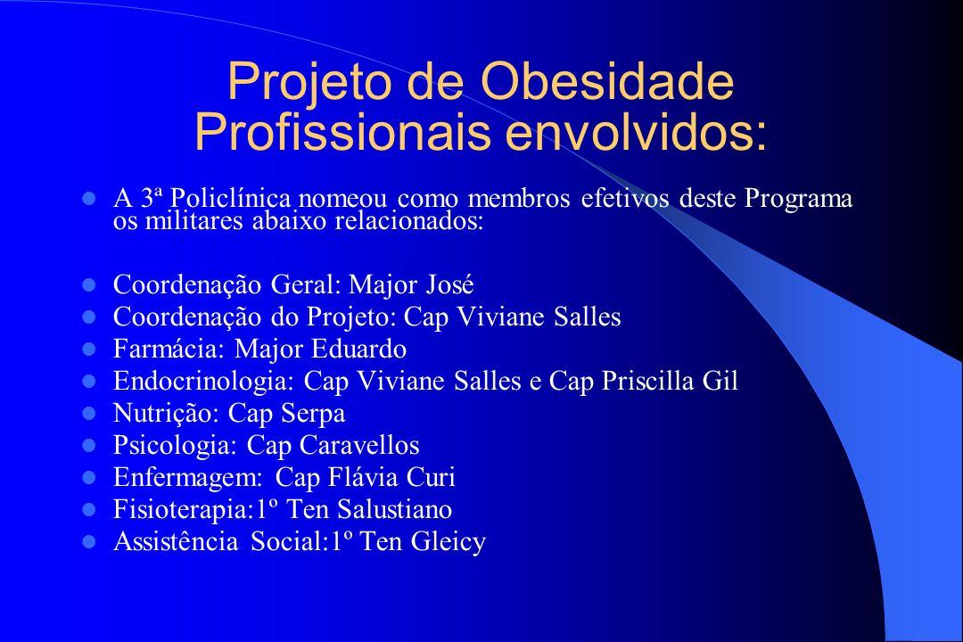 Projeto de Obesidade Profissionais envolvidos: