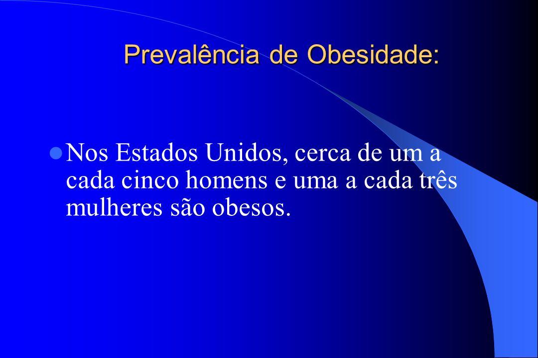 Prevalência de Obesidade: