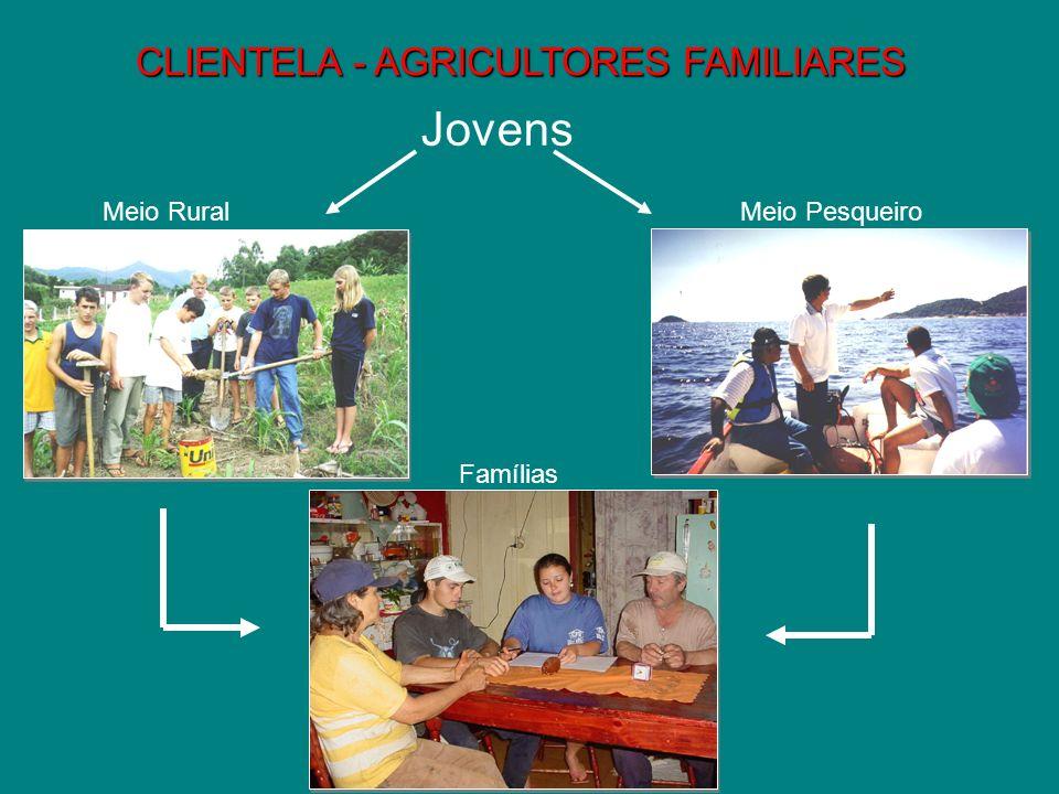CLIENTELA - AGRICULTORES FAMILIARES