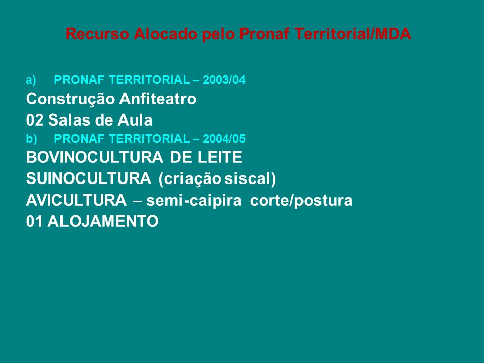 Recurso Alocado pelo Pronaf Territorial/MDA