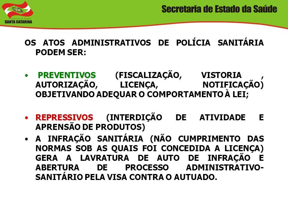 OS ATOS ADMINISTRATIVOS DE POLÍCIA SANITÁRIA PODEM SER: