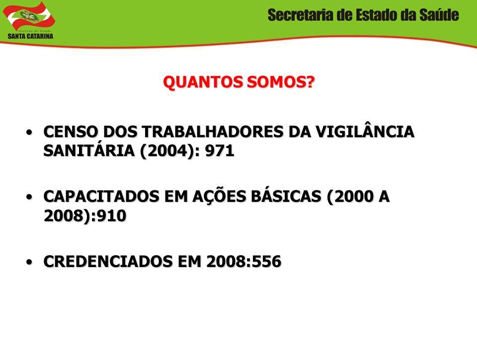 QUANTOS SOMOS CENSO DOS TRABALHADORES DA VIGILÂNCIA SANITÁRIA (2004): 971. CAPACITADOS EM AÇÕES BÁSICAS (2000 A 2008):910.