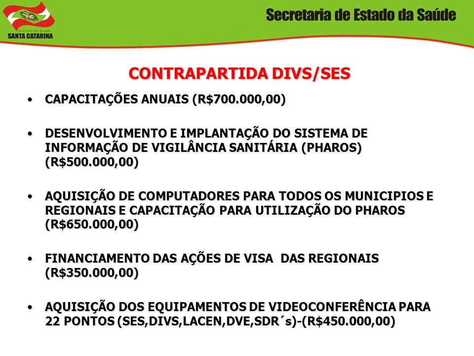 CONTRAPARTIDA DIVS/SES