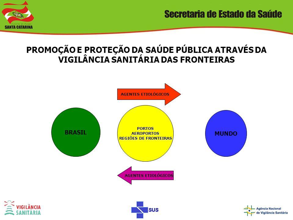PROMOÇÃO E PROTEÇÃO DA SAÚDE PÚBLICA ATRAVÉS DA VIGILÂNCIA SANITÁRIA DAS FRONTEIRAS