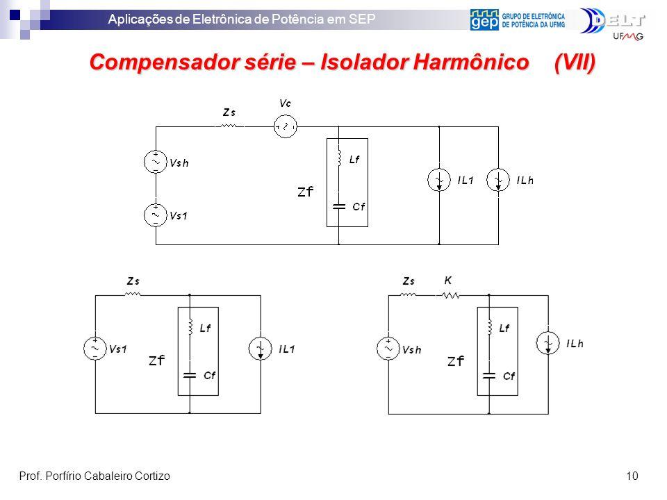Compensador série – Isolador Harmônico (VII)