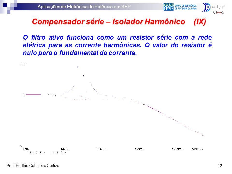 Compensador série – Isolador Harmônico (IX)