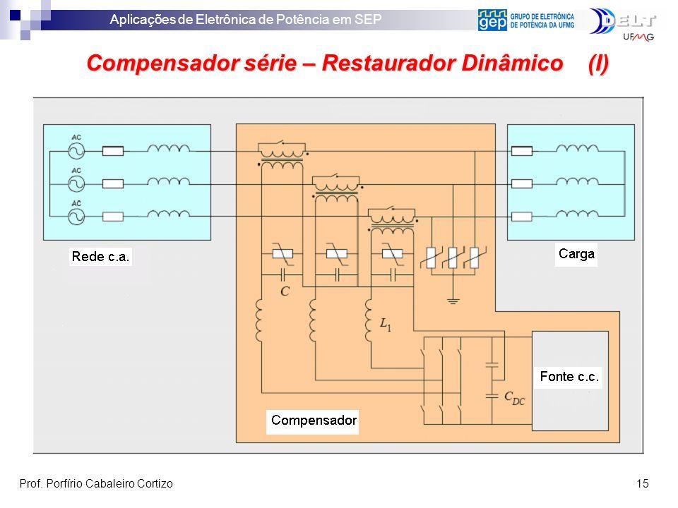Compensador série – Restaurador Dinâmico (I)