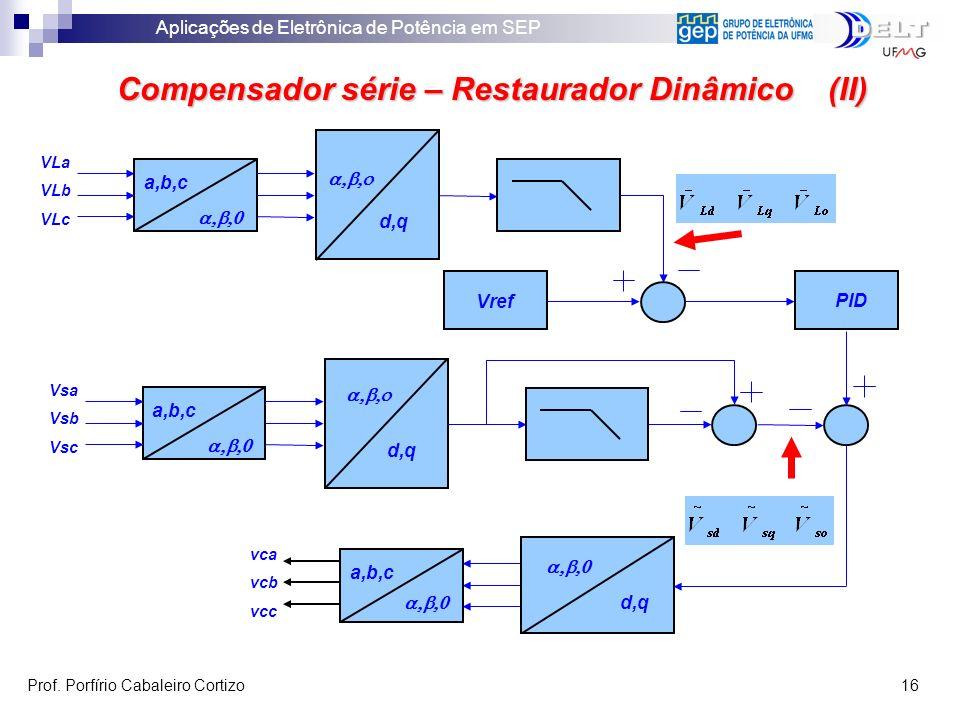 Compensador série – Restaurador Dinâmico (II)