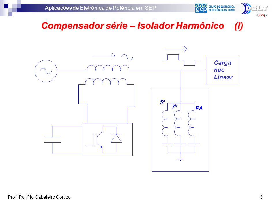 Compensador série – Isolador Harmônico (I)