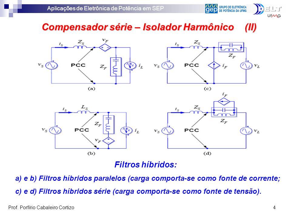 Compensador série – Isolador Harmônico (II)