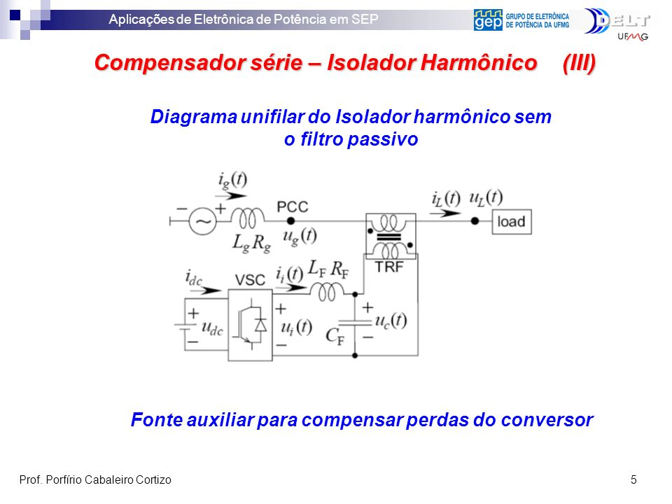 Compensador série – Isolador Harmônico (III)