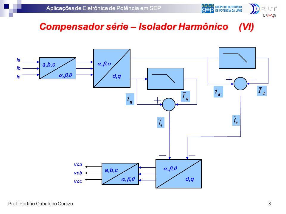 Compensador série – Isolador Harmônico (VI)