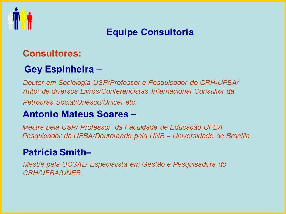 Antonio Mateus Soares –