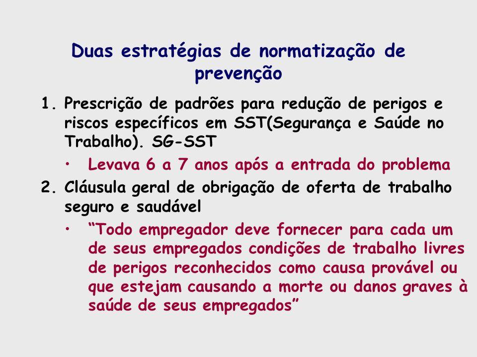 Duas estratégias de normatização de prevenção