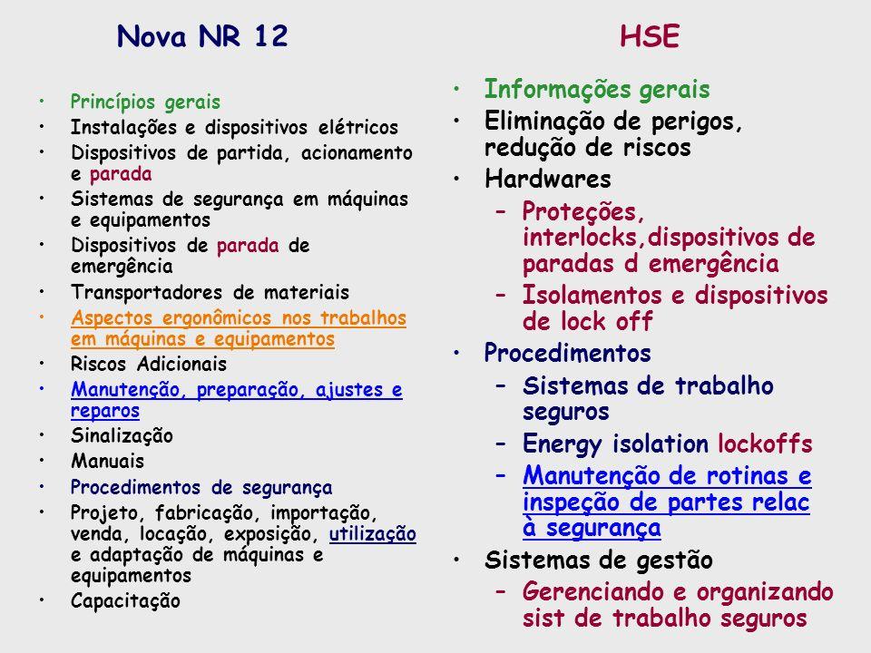 Nova NR 12 HSE Informações gerais
