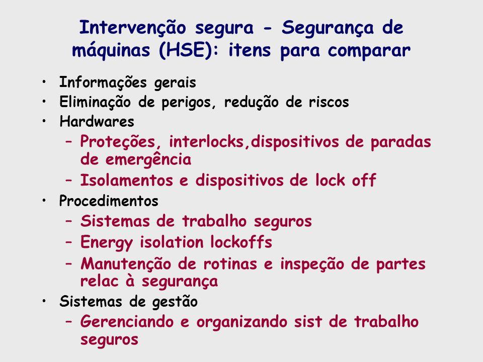 Intervenção segura - Segurança de máquinas (HSE): itens para comparar