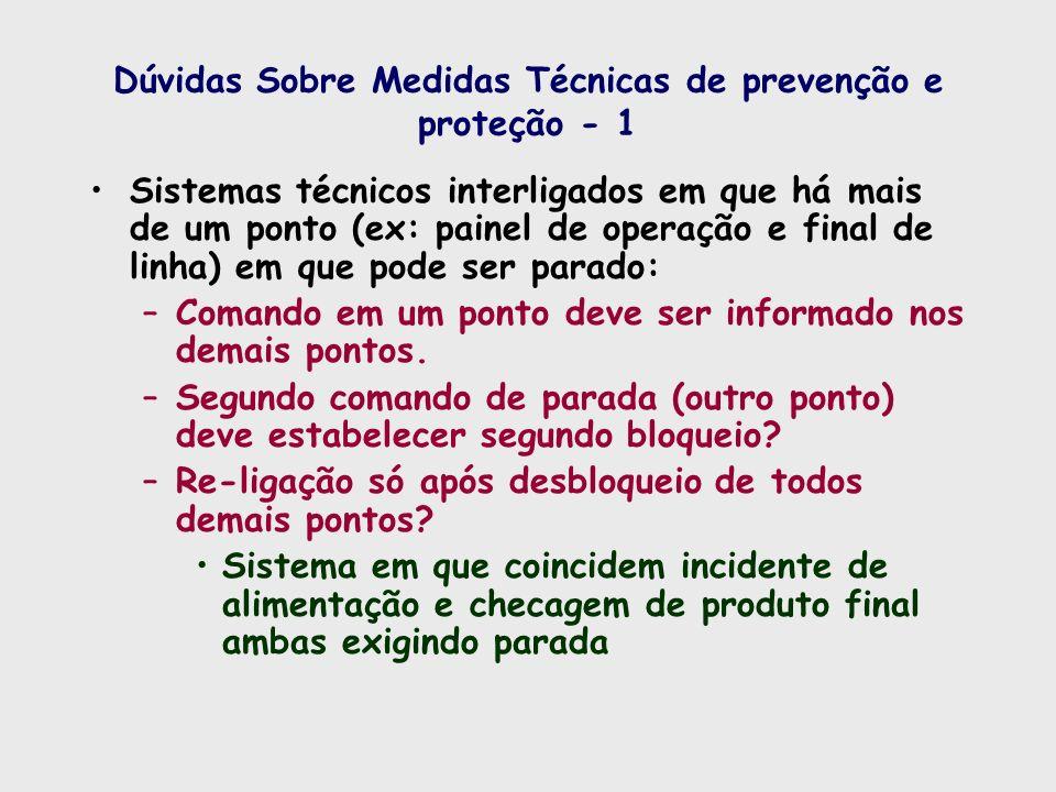 Dúvidas Sobre Medidas Técnicas de prevenção e proteção - 1