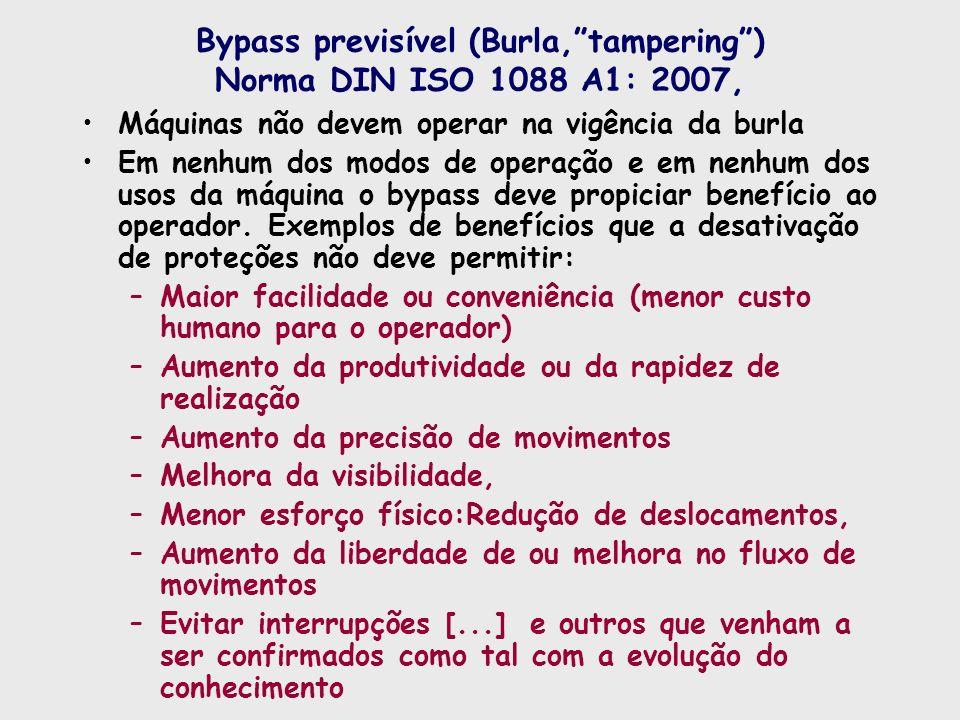 Bypass previsível (Burla, tampering ) Norma DIN ISO 1088 A1: 2007,