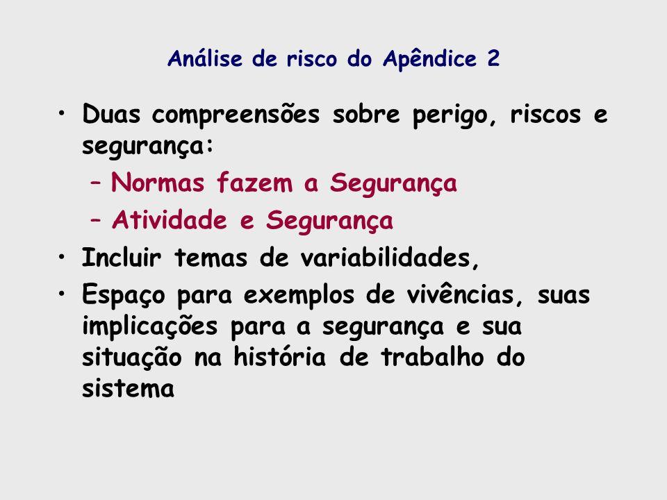 Análise de risco do Apêndice 2