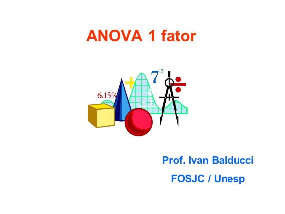 ANOVA 1 fator Prof. Ivan Balducci FOSJC / Unesp