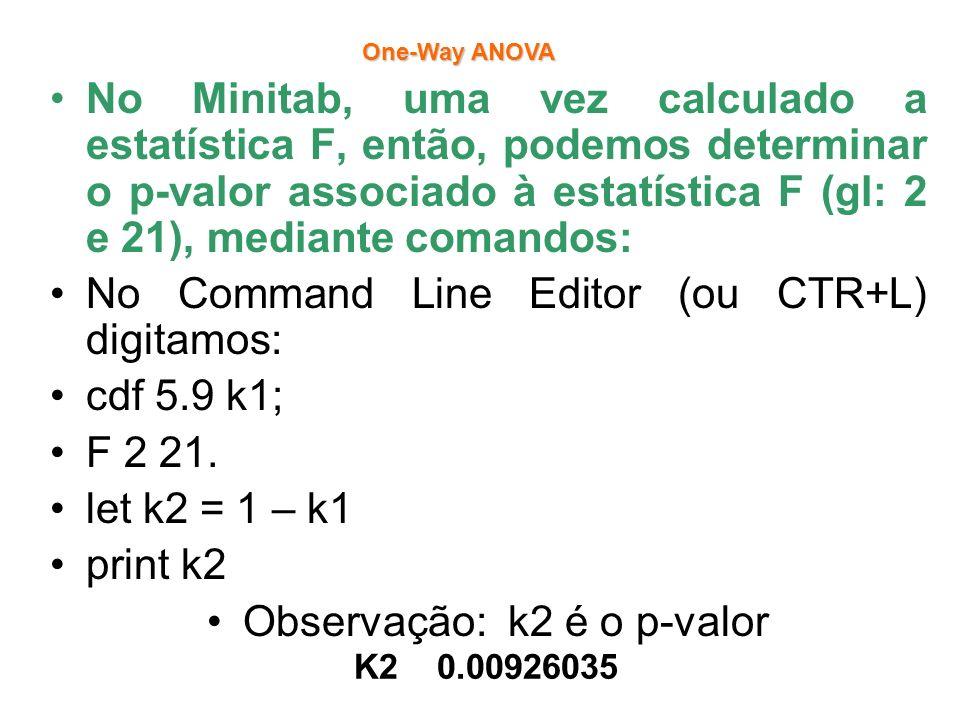 Observação: k2 é o p-valor