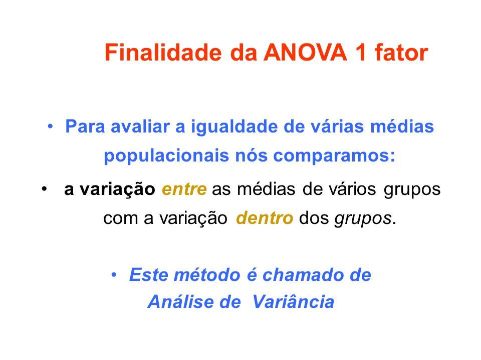 Finalidade da ANOVA 1 fator Este método é chamado de