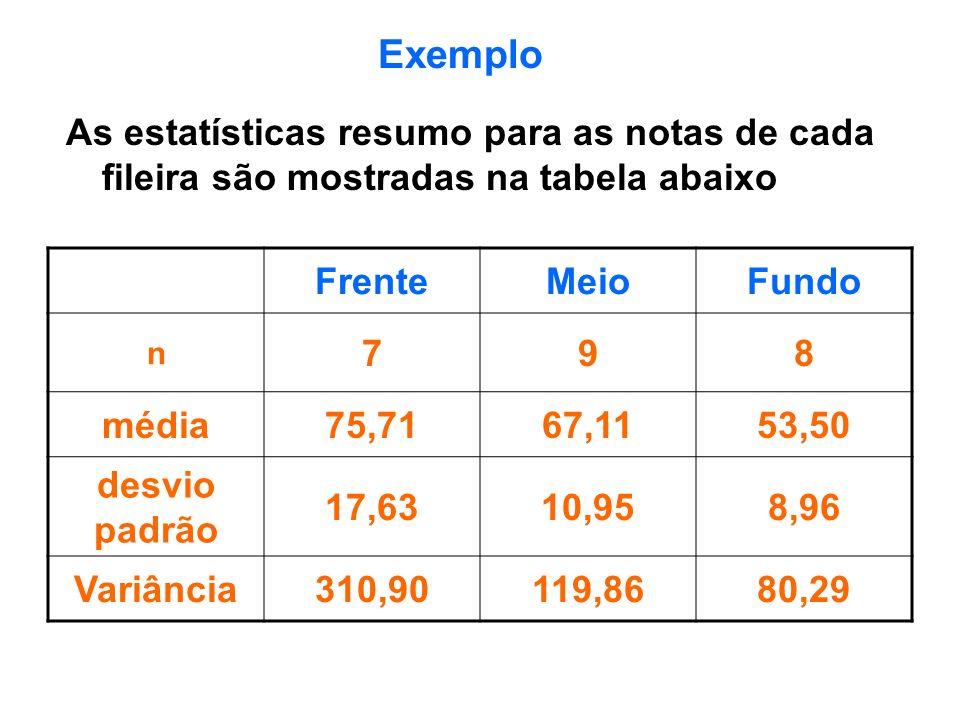 ExemploAs estatísticas resumo para as notas de cada fileira são mostradas na tabela abaixo. Frente.
