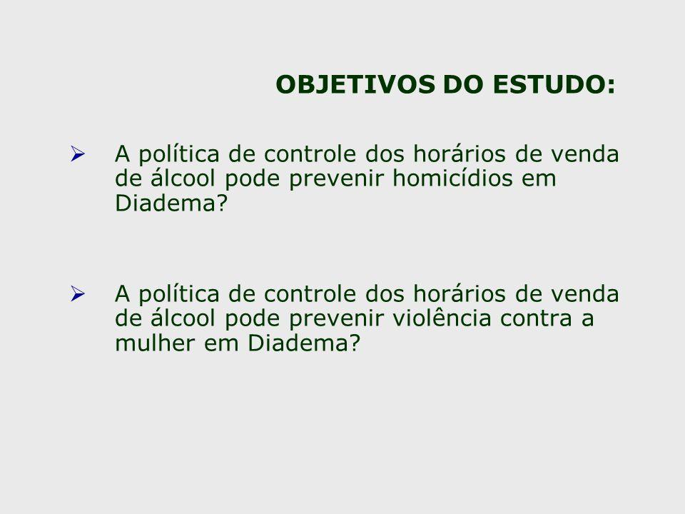 OBJETIVOS DO ESTUDO: A política de controle dos horários de venda de álcool pode prevenir homicídios em Diadema