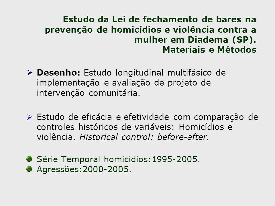 Estudo da Lei de fechamento de bares na prevenção de homicídios e violência contra a mulher em Diadema (SP). Materiais e Métodos