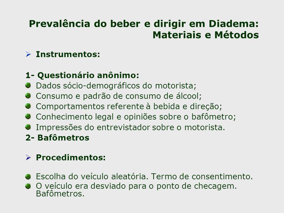 Prevalência do beber e dirigir em Diadema: Materiais e Métodos