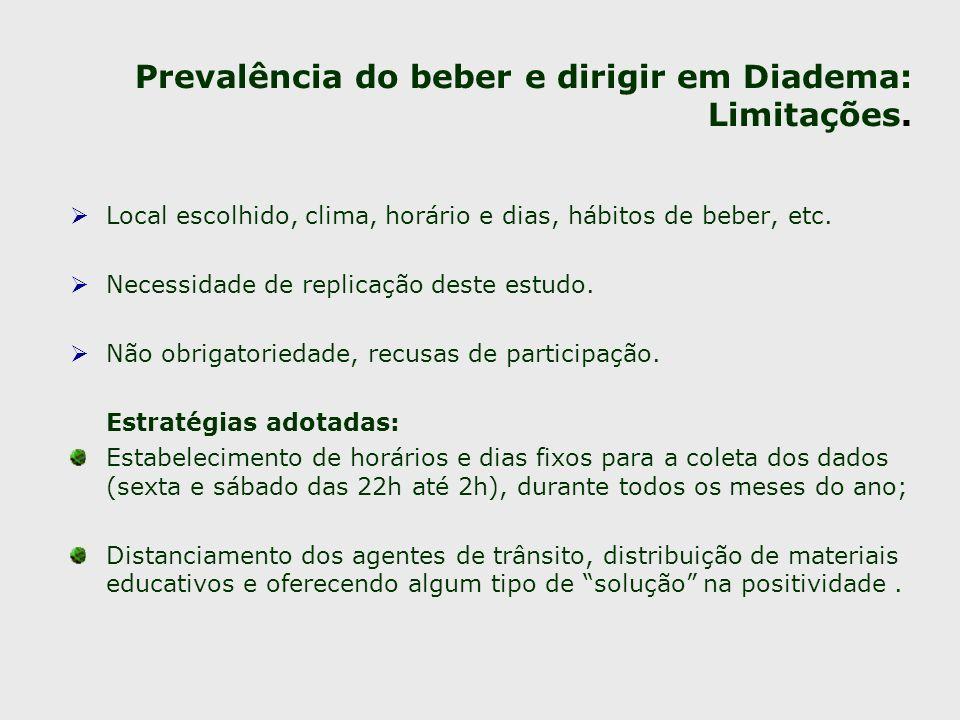 Prevalência do beber e dirigir em Diadema: Limitações.