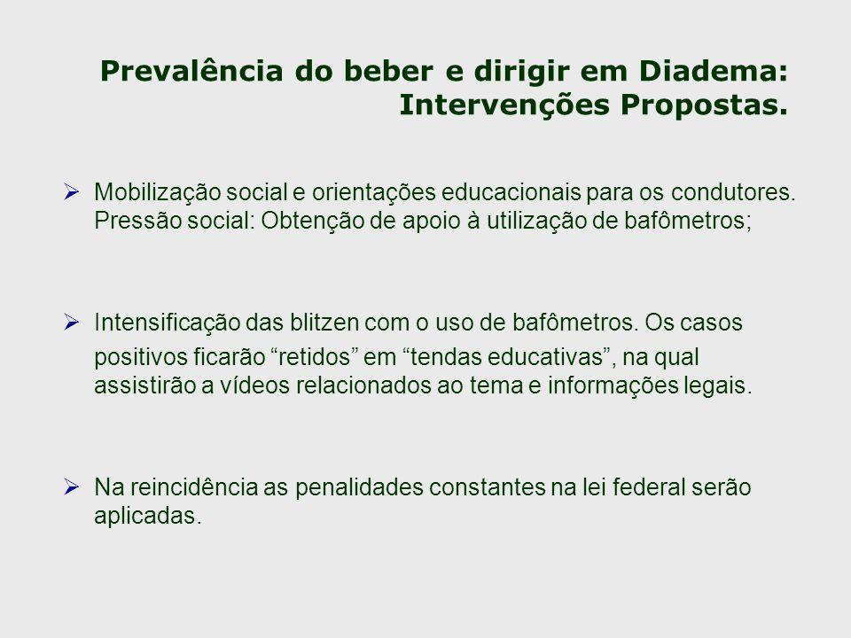 Prevalência do beber e dirigir em Diadema: Intervenções Propostas.