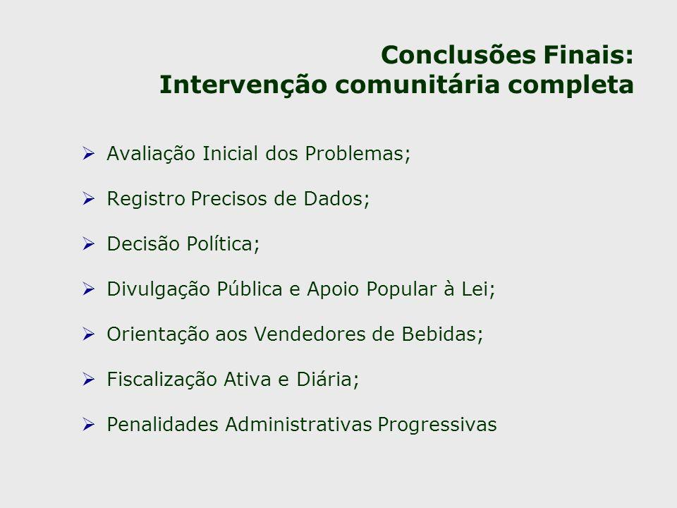 Conclusões Finais: Intervenção comunitária completa