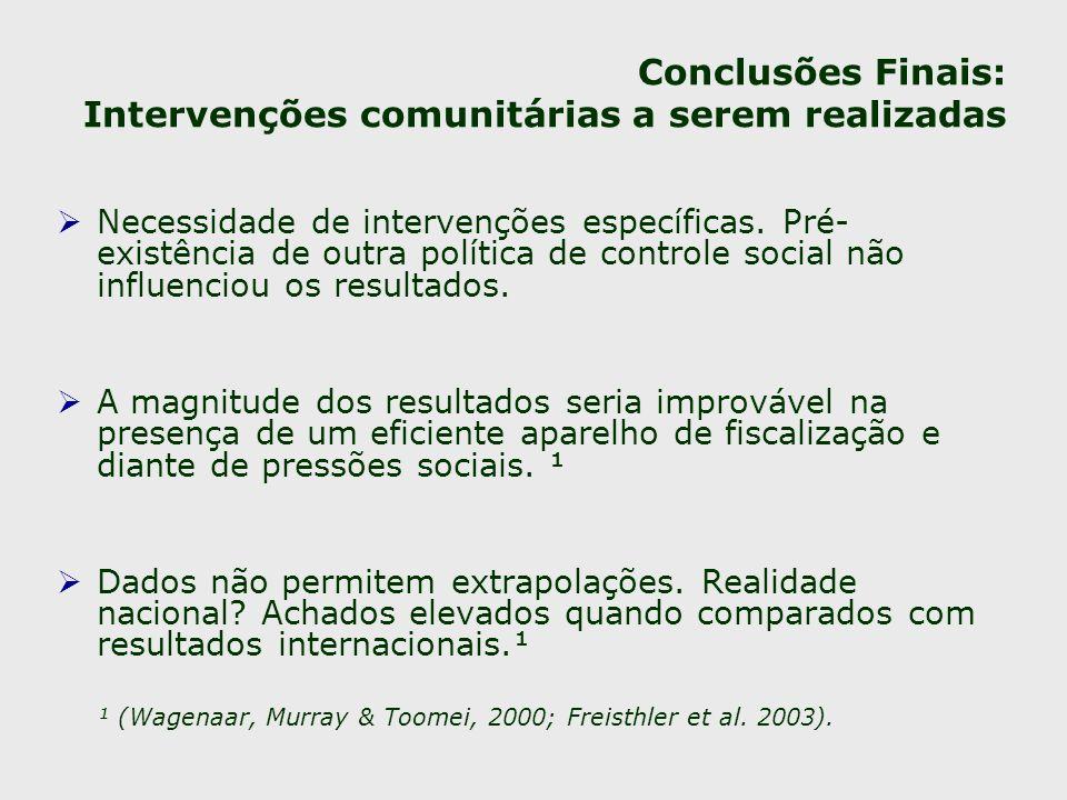 Conclusões Finais: Intervenções comunitárias a serem realizadas