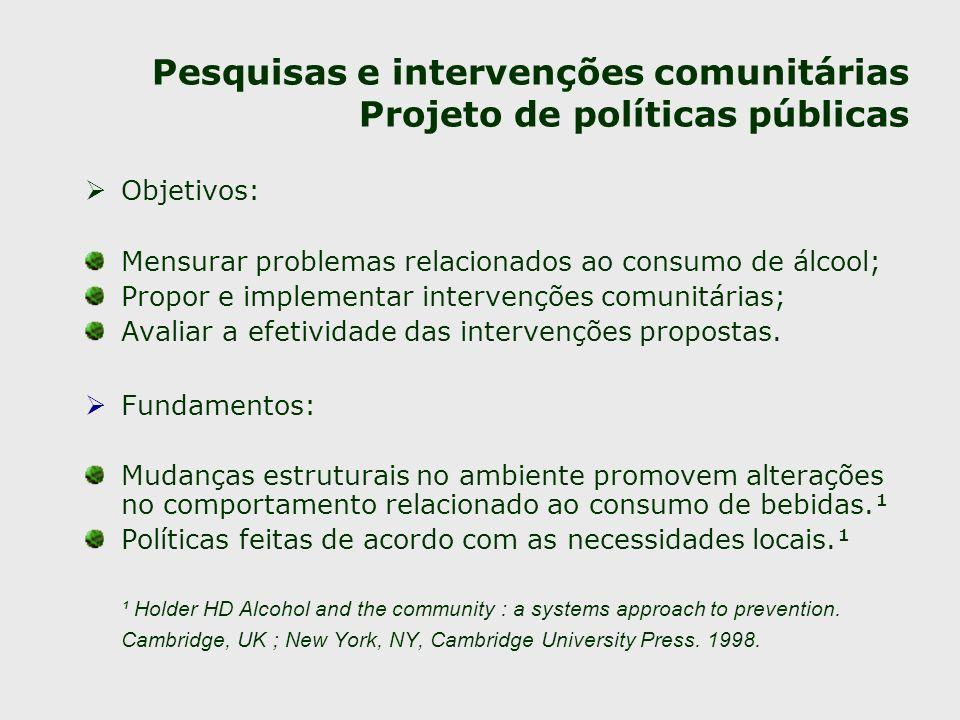 Pesquisas e intervenções comunitárias Projeto de políticas públicas