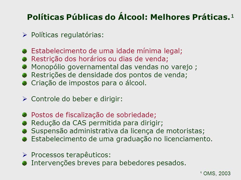 Políticas Públicas do Álcool: Melhores Práticas.¹