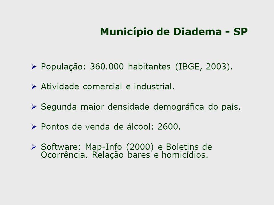 Município de Diadema - SP