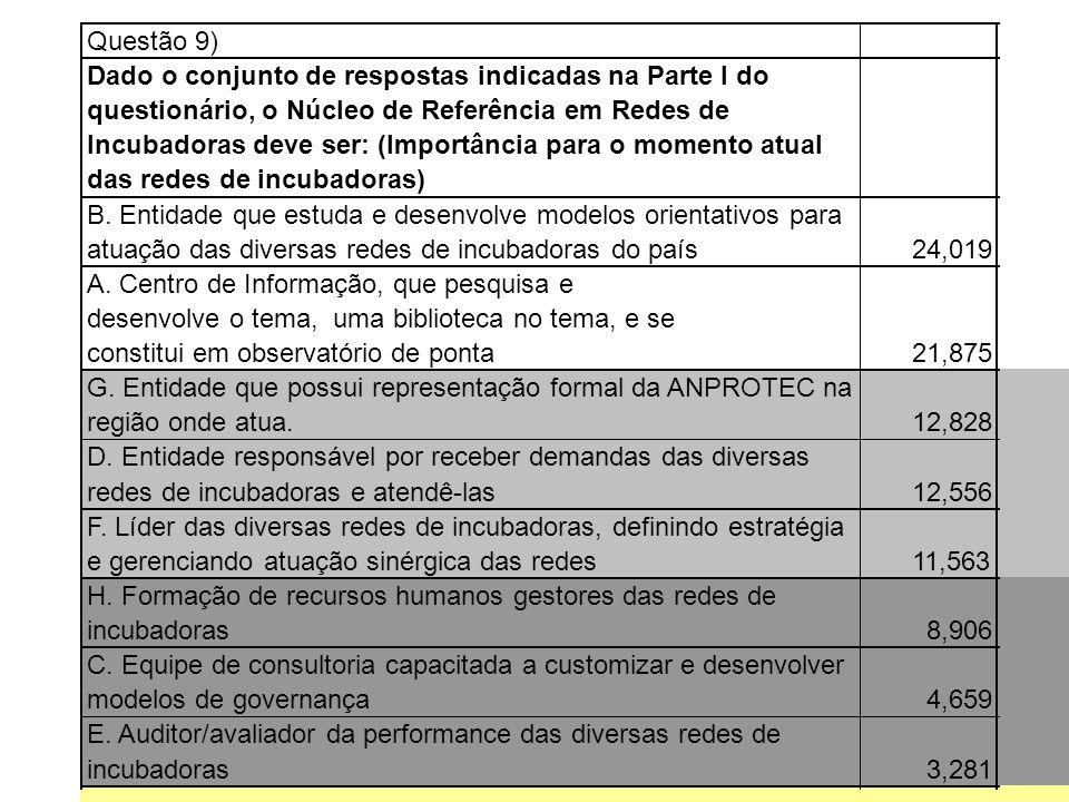 Questão 9) Dado o conjunto de respostas indicadas na Parte I do. questionário, o Núcleo de Referência em Redes de.