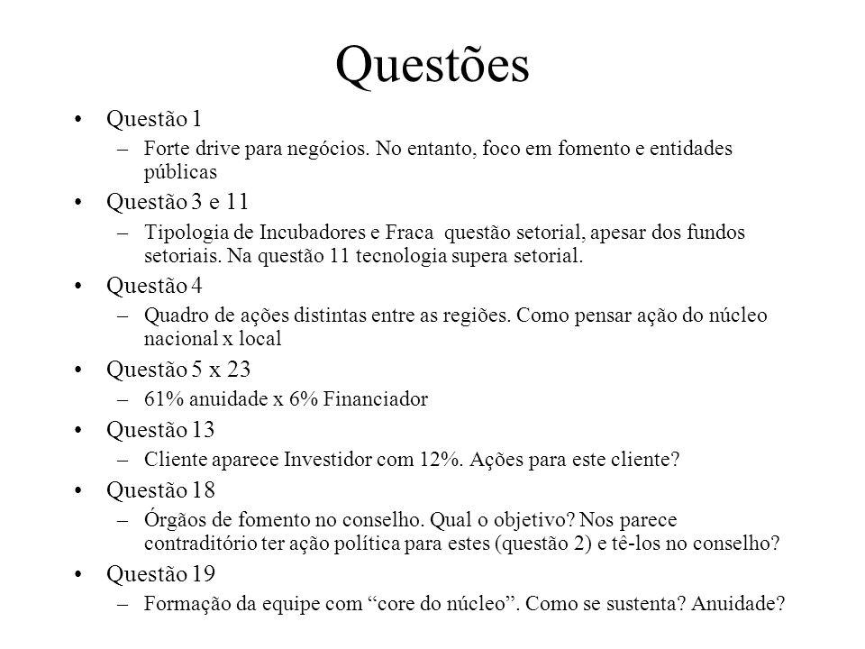 Questões Questão 1 Questão 3 e 11 Questão 4 Questão 5 x 23 Questão 13